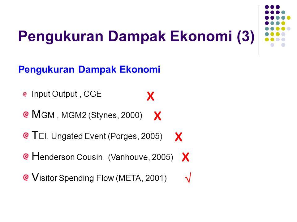 Pengukuran Dampak Ekonomi (3)