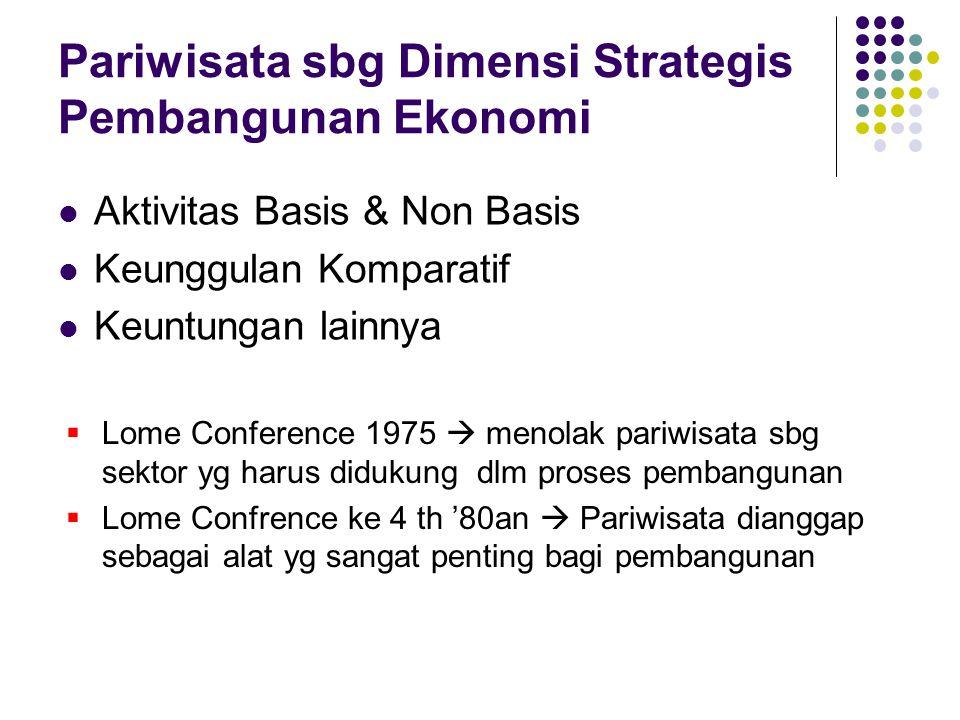 Pariwisata sbg Dimensi Strategis Pembangunan Ekonomi