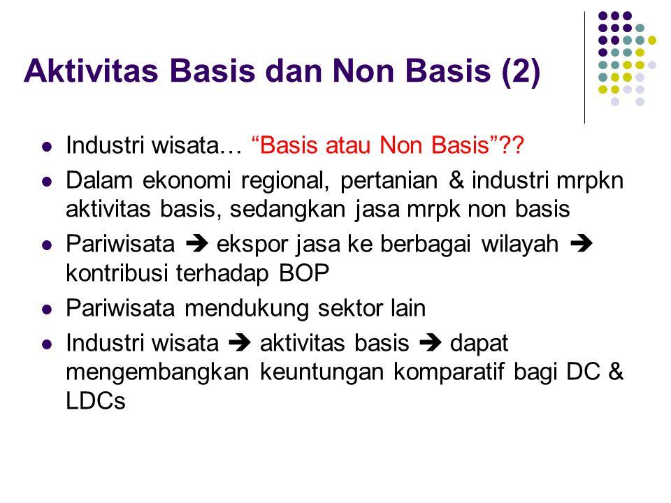 Aktivitas Basis dan Non Basis (2)