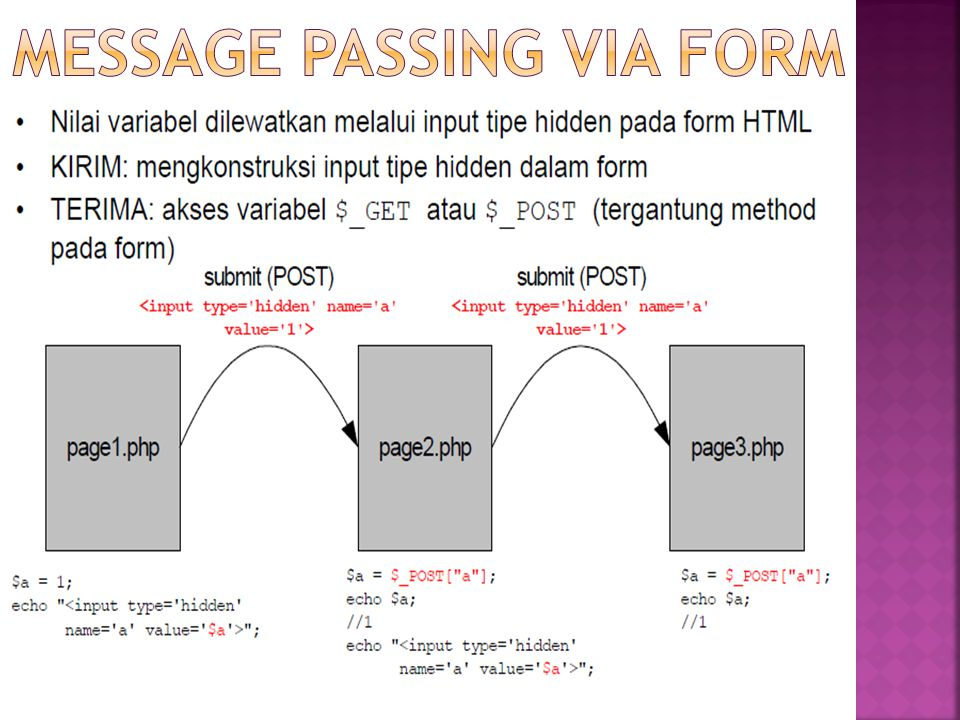 Message Passing via Form