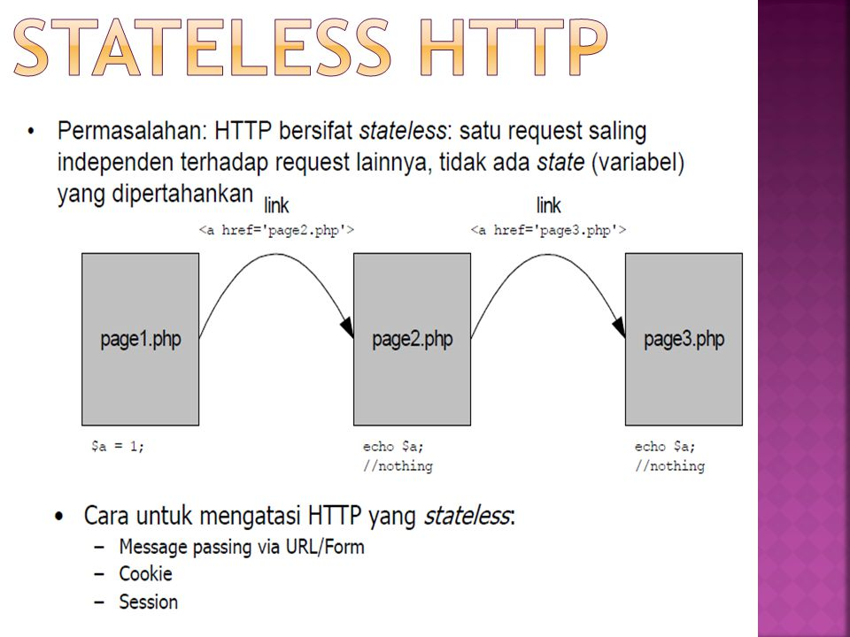 Stateless HTTP