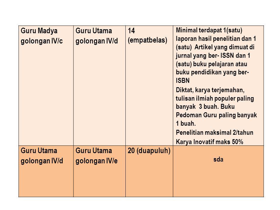 Guru Madya golongan IV/c Guru Utama golongan IV/d 14 (empatbelas)