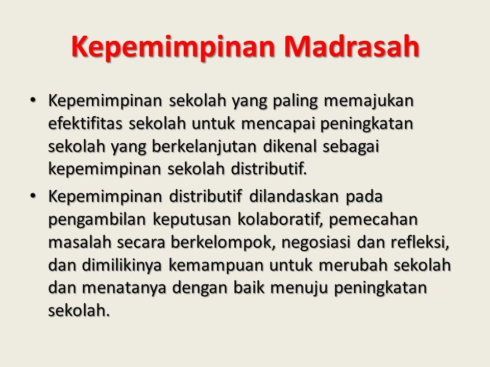 Kepemimpinan Madrasah