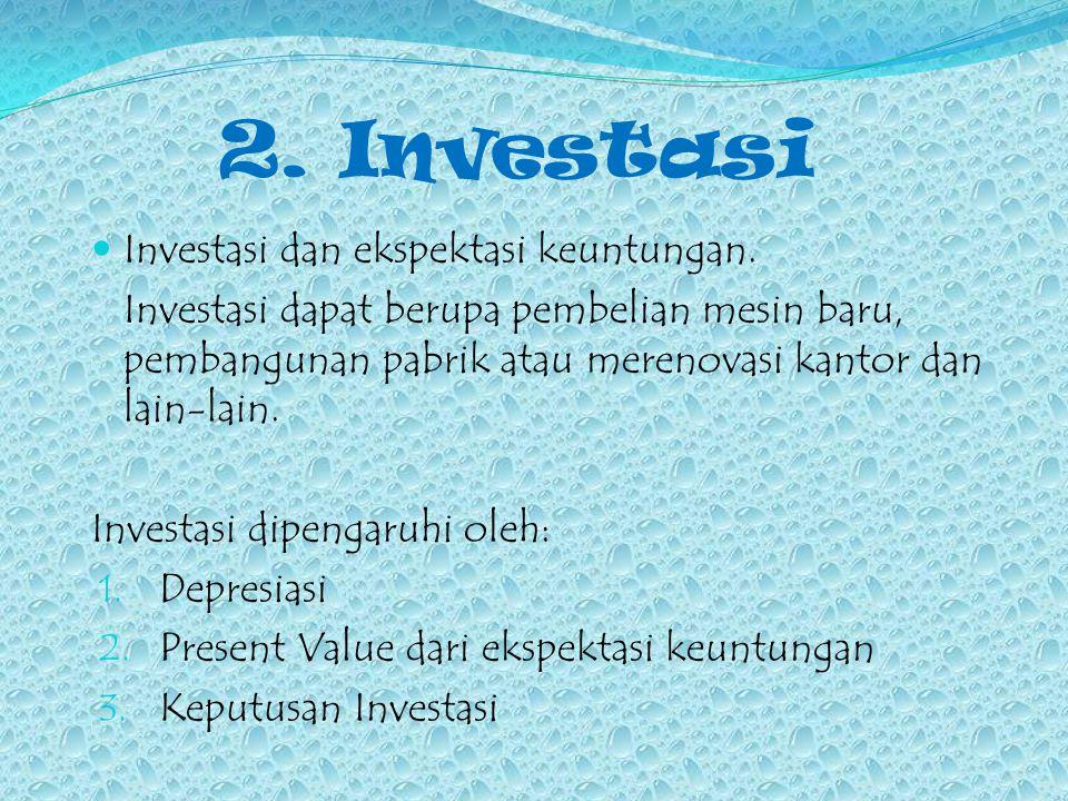 2. Investasi Investasi dan ekspektasi keuntungan.
