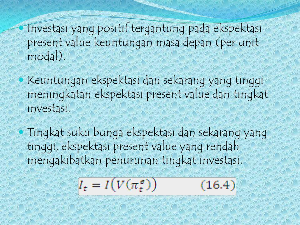 Investasi yang positif tergantung pada ekspektasi present value keuntungan masa depan (per unit modal).