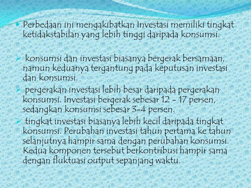 Perbedaan ini mengakibatkan Investasi memiliki tingkat ketidakstabilan yang lebih tinggi daripada konsumsi.