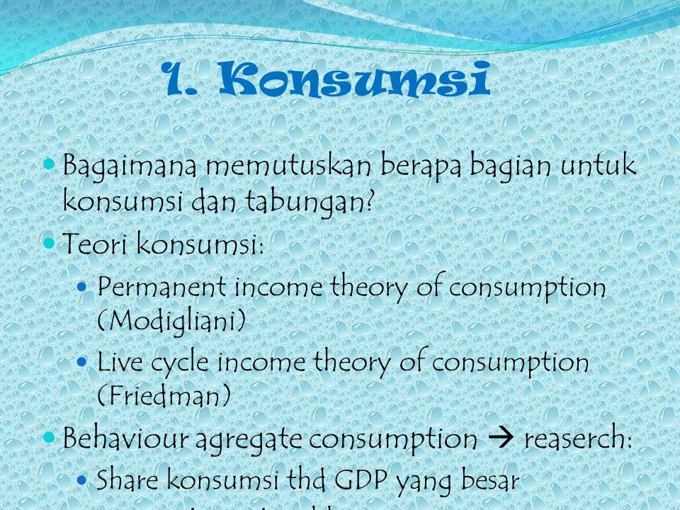 1. Konsumsi Bagaimana memutuskan berapa bagian untuk konsumsi dan tabungan Teori konsumsi: Permanent income theory of consumption (Modigliani)