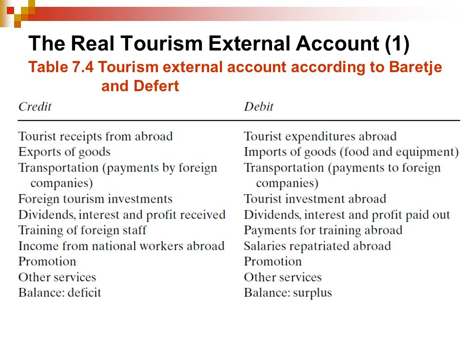 The Real Tourism External Account (1)