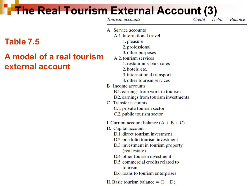 The Real Tourism External Account (3)