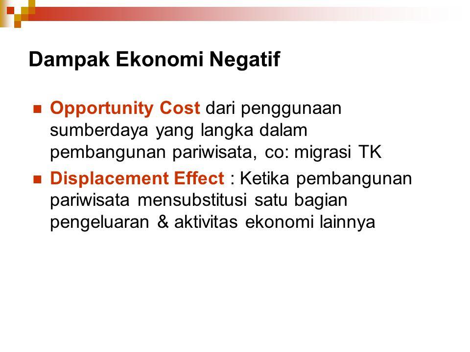 Dampak Ekonomi Negatif