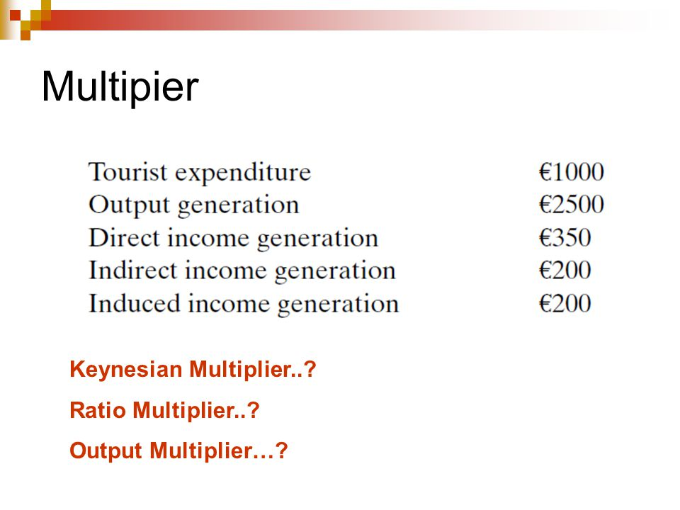 Multipier Keynesian Multiplier.. Ratio Multiplier..