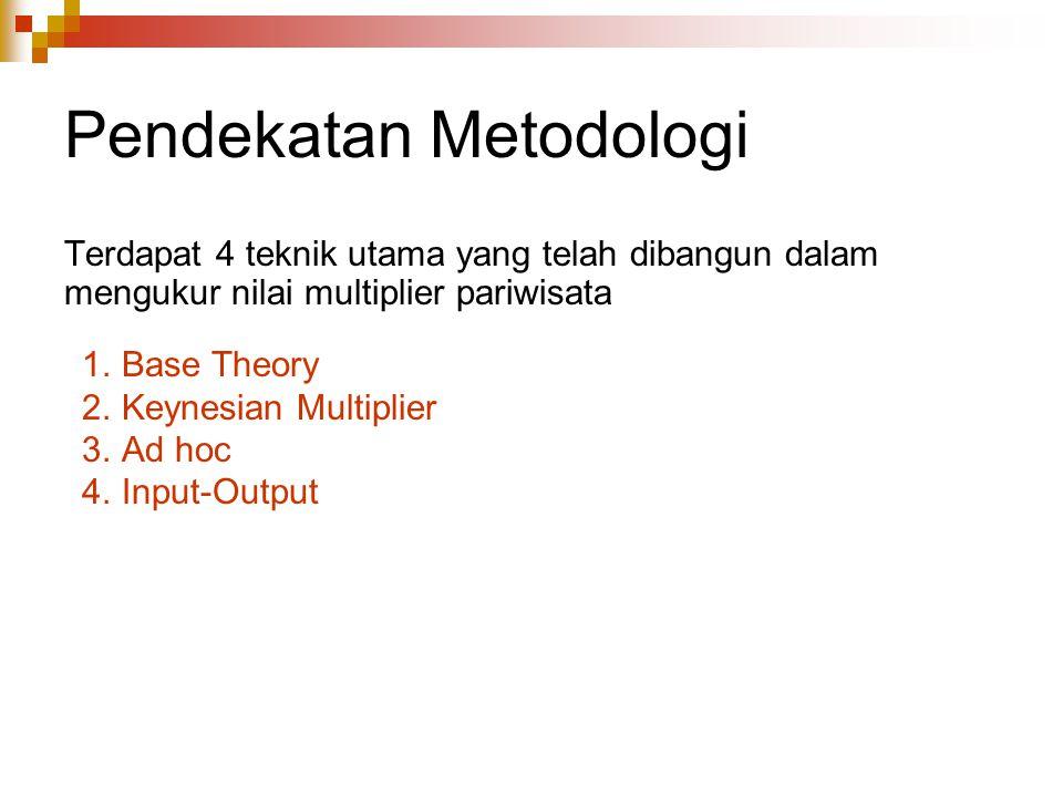 Pendekatan Metodologi