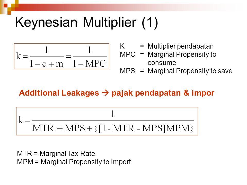 Keynesian Multiplier (1)