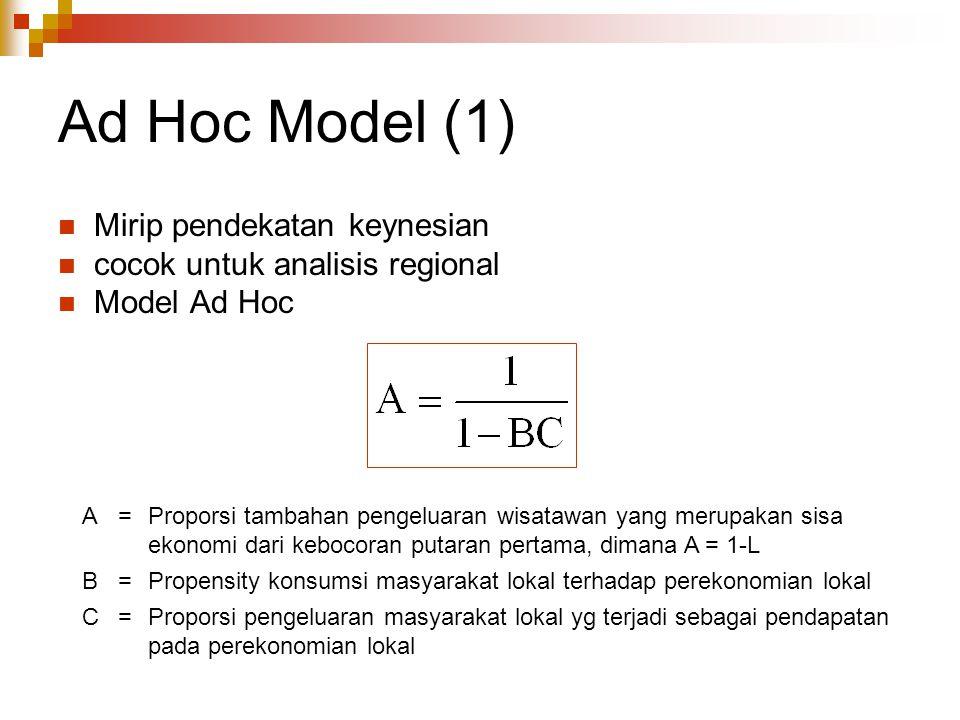 Ad Hoc Model (1) Mirip pendekatan keynesian