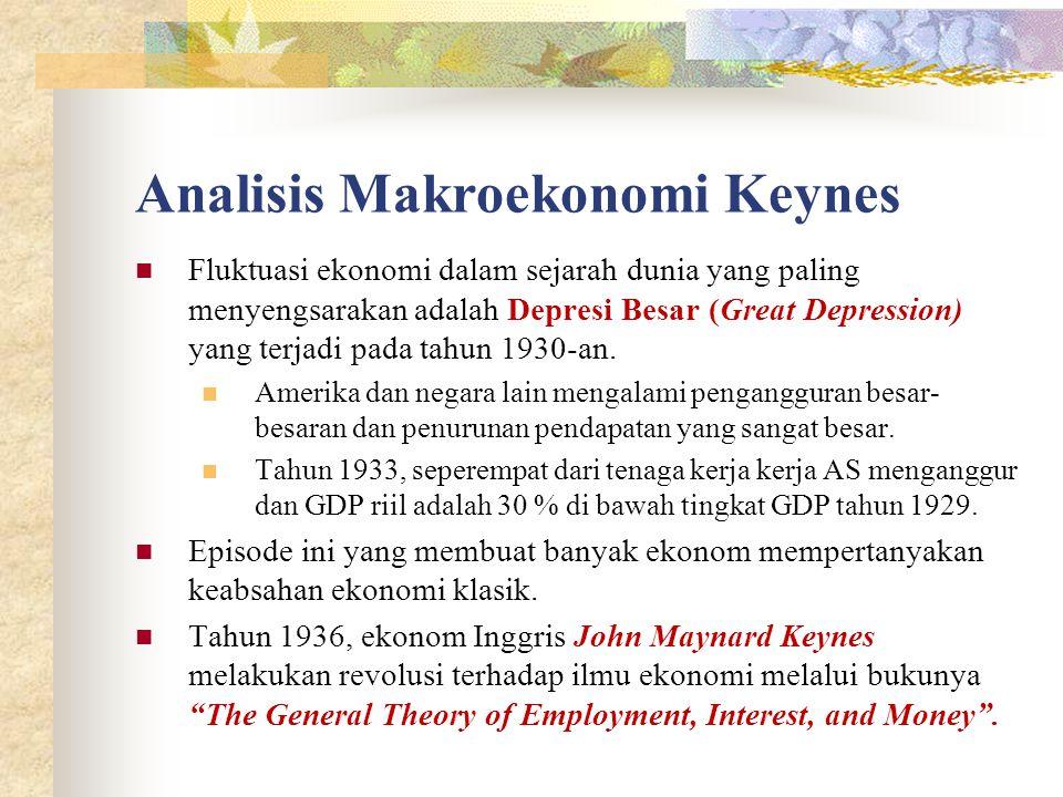 Analisis Makroekonomi Keynes