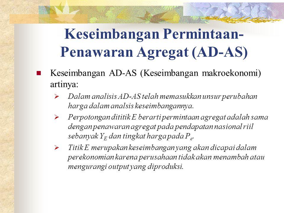 Keseimbangan Permintaan- Penawaran Agregat (AD-AS)