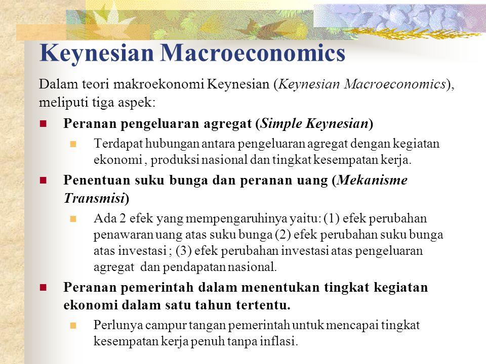 Keynesian Macroeconomics