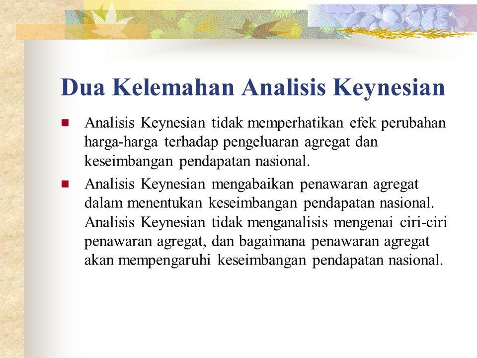 Dua Kelemahan Analisis Keynesian