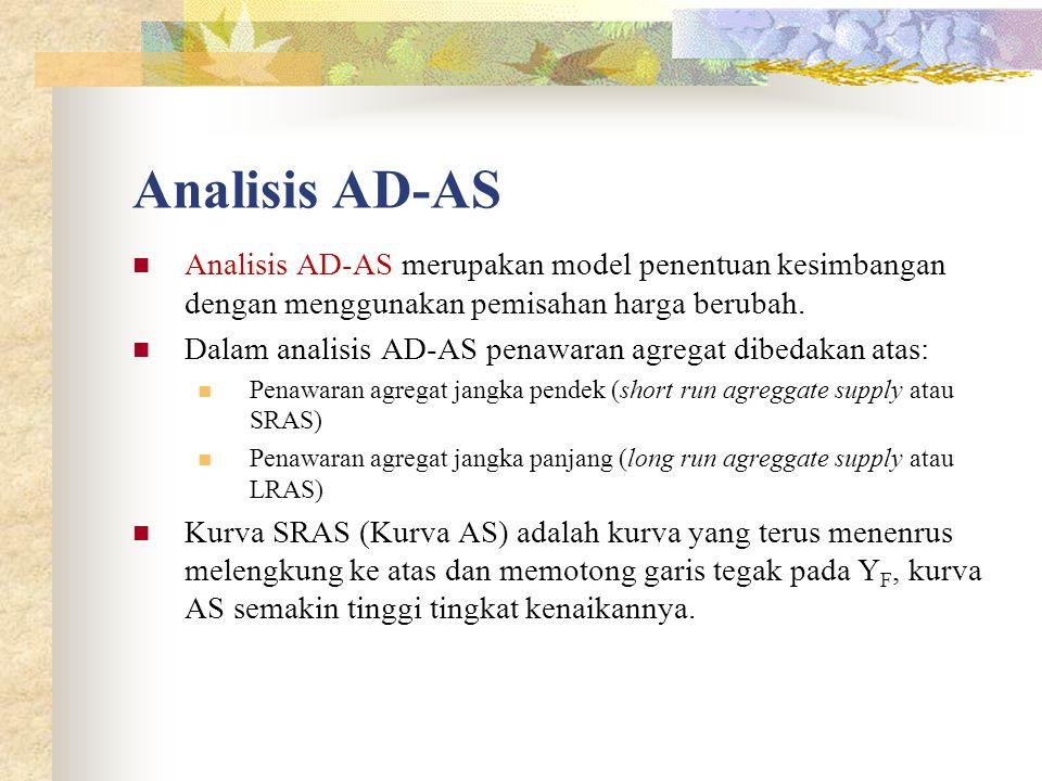 Analisis AD-AS Analisis AD-AS merupakan model penentuan kesimbangan dengan menggunakan pemisahan harga berubah.