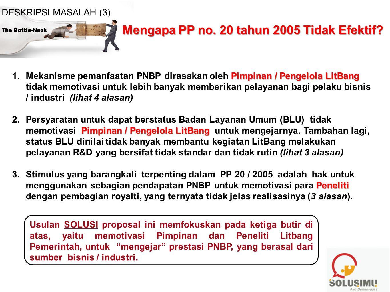 Mengapa PP no. 20 tahun 2005 Tidak Efektif