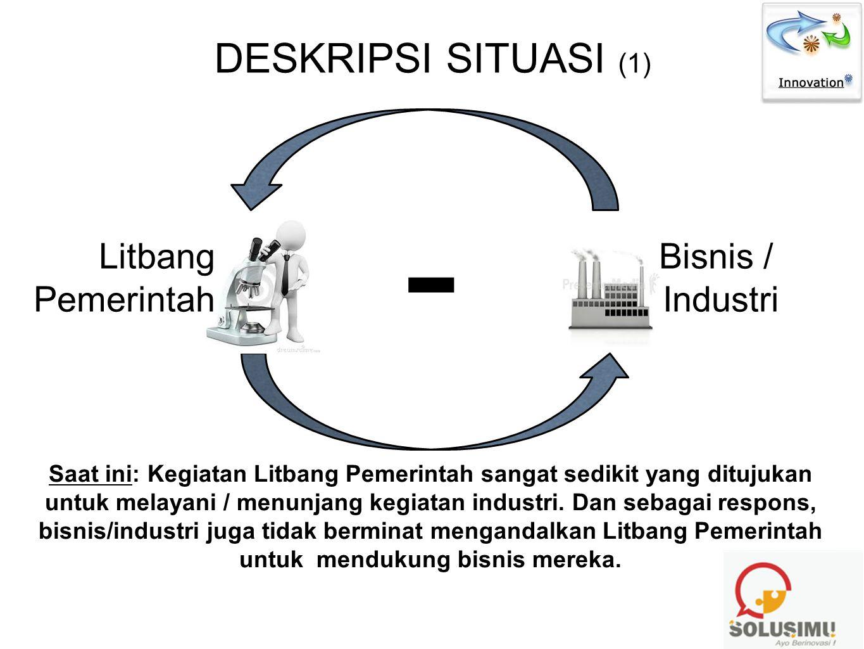 - DESKRIPSI SITUASI (1) Litbang Pemerintah Bisnis / Industri