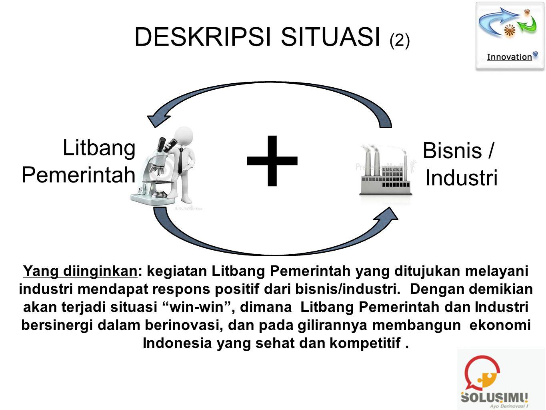 + DESKRIPSI SITUASI (2) Litbang Bisnis / Pemerintah Industri