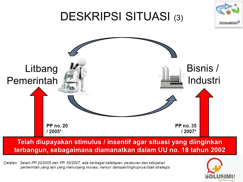 DESKRIPSI SITUASI (3) Litbang Bisnis / Pemerintah Industri