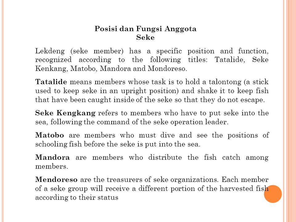 Posisi dan Fungsi Anggota Seke
