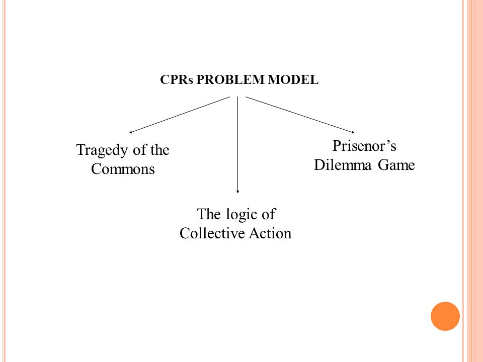 Prisenor's Dilemma Game Tragedy of the Commons