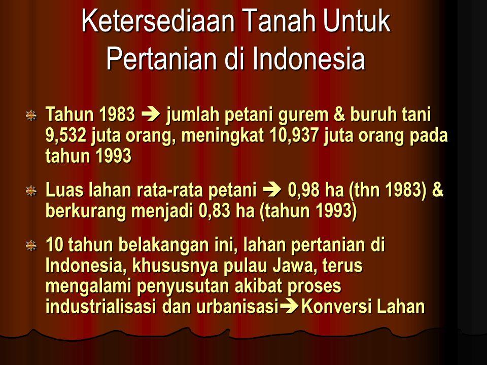 Ketersediaan Tanah Untuk Pertanian di Indonesia