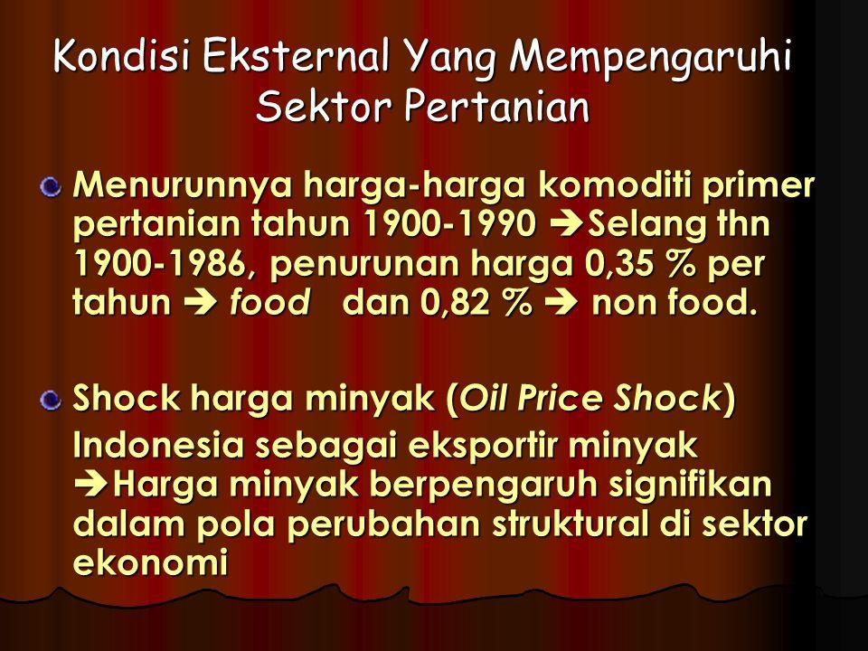 Kondisi Eksternal Yang Mempengaruhi Sektor Pertanian