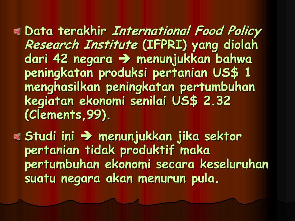 Data terakhir International Food Policy Research Institute (IFPRI) yang diolah dari 42 negara  menunjukkan bahwa peningkatan produksi pertanian US$ 1 menghasilkan peningkatan pertumbuhan kegiatan ekonomi senilai US$ 2.32 (Clements,99).