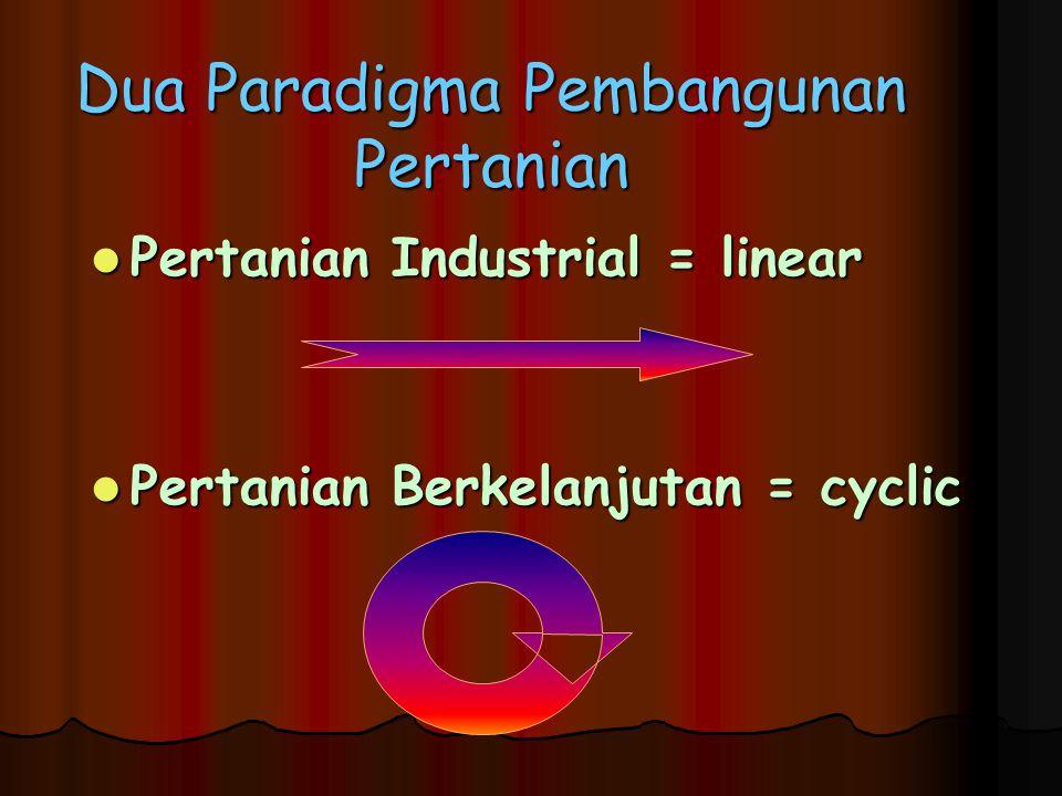 Dua Paradigma Pembangunan Pertanian