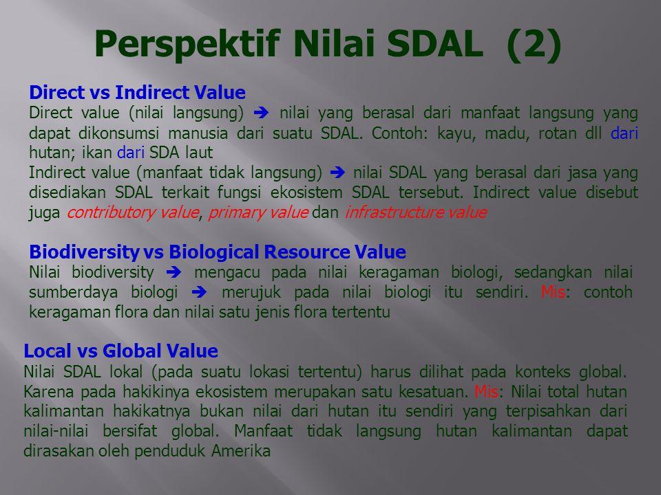Perspektif Nilai SDAL (2)
