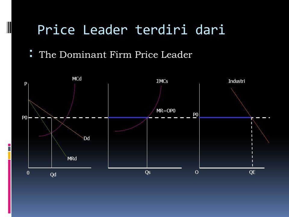 Price Leader terdiri dari :