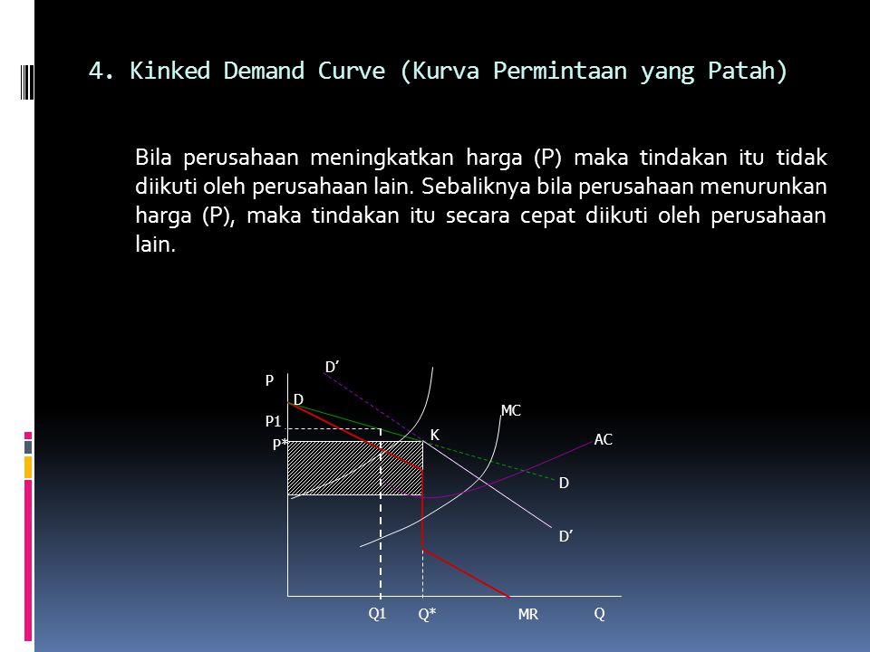 4. Kinked Demand Curve (Kurva Permintaan yang Patah)