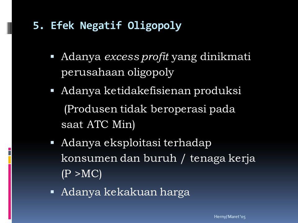 5. Efek Negatif Oligopoly