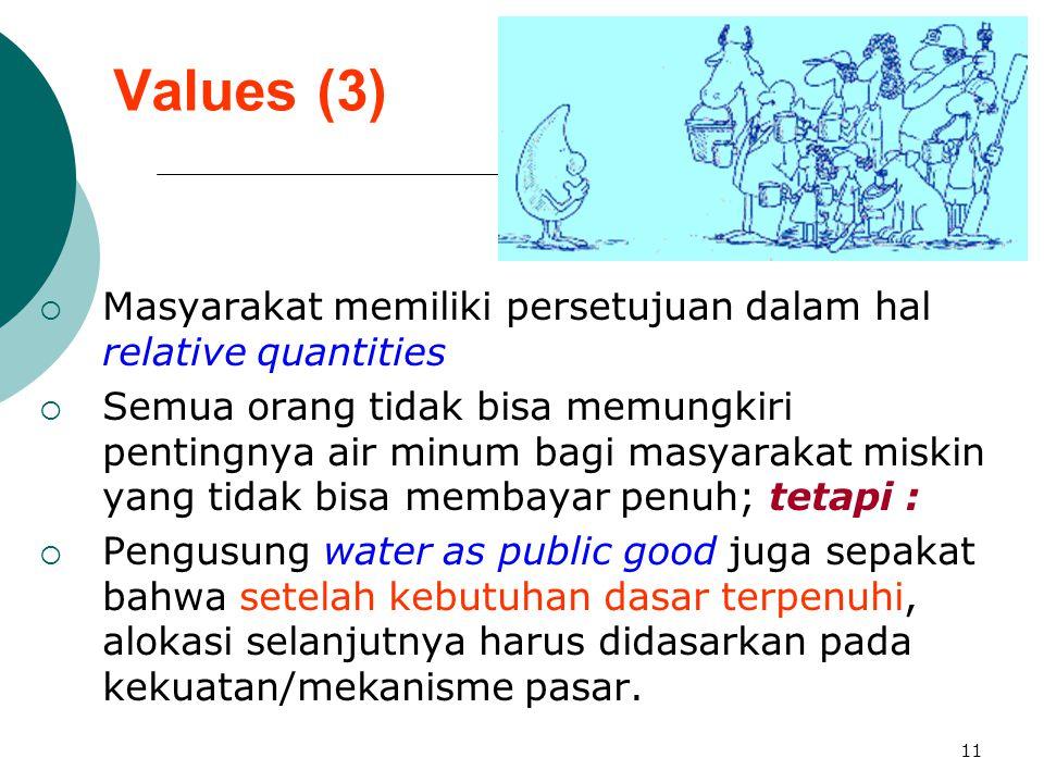 Values (3) Masyarakat memiliki persetujuan dalam hal relative quantities.