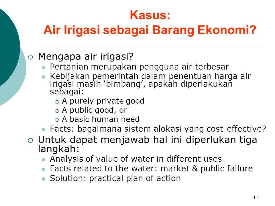 Kasus: Air Irigasi sebagai Barang Ekonomi