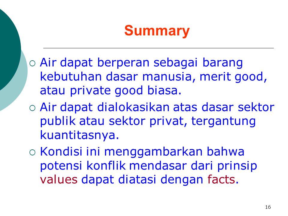 Summary Air dapat berperan sebagai barang kebutuhan dasar manusia, merit good, atau private good biasa.
