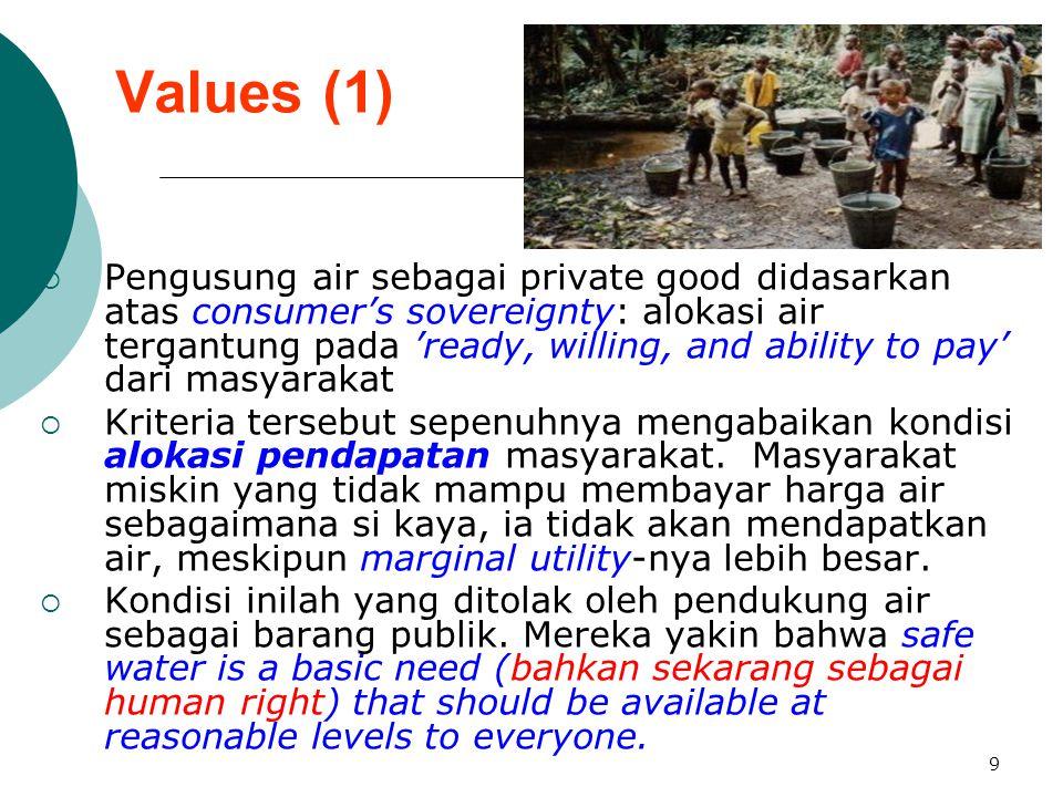 Values (1)