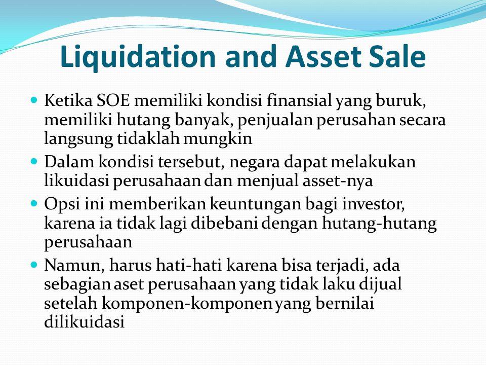 Liquidation and Asset Sale