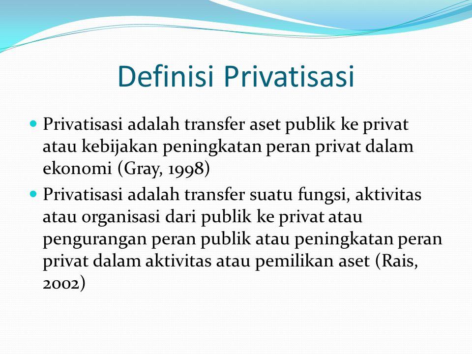 Definisi Privatisasi Privatisasi adalah transfer aset publik ke privat atau kebijakan peningkatan peran privat dalam ekonomi (Gray, 1998)