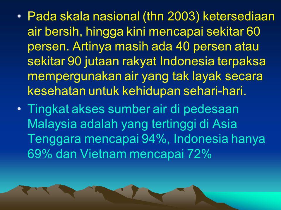 Pada skala nasional (thn 2003) ketersediaan air bersih, hingga kini mencapai sekitar 60 persen. Artinya masih ada 40 persen atau sekitar 90 jutaan rakyat Indonesia terpaksa mempergunakan air yang tak layak secara kesehatan untuk kehidupan sehari-hari.
