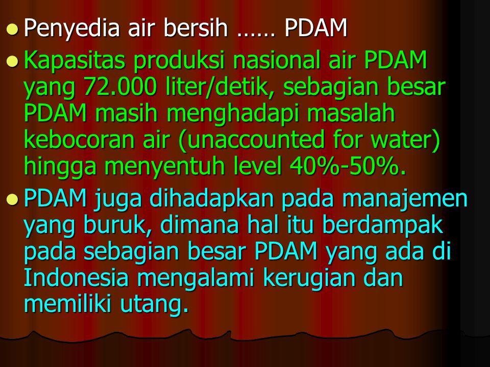 Penyedia air bersih …… PDAM