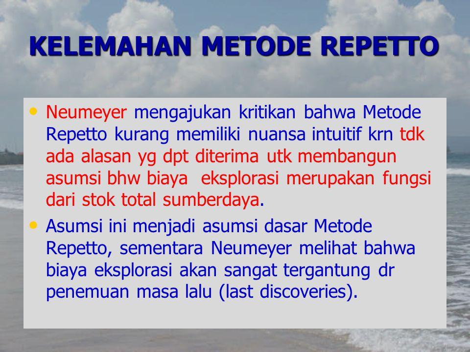 KELEMAHAN METODE REPETTO