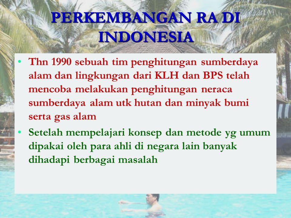 PERKEMBANGAN RA DI INDONESIA
