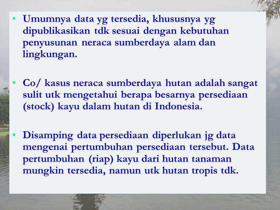 Umumnya data yg tersedia, khususnya yg dipublikasikan tdk sesuai dengan kebutuhan penyusunan neraca sumberdaya alam dan lingkungan.