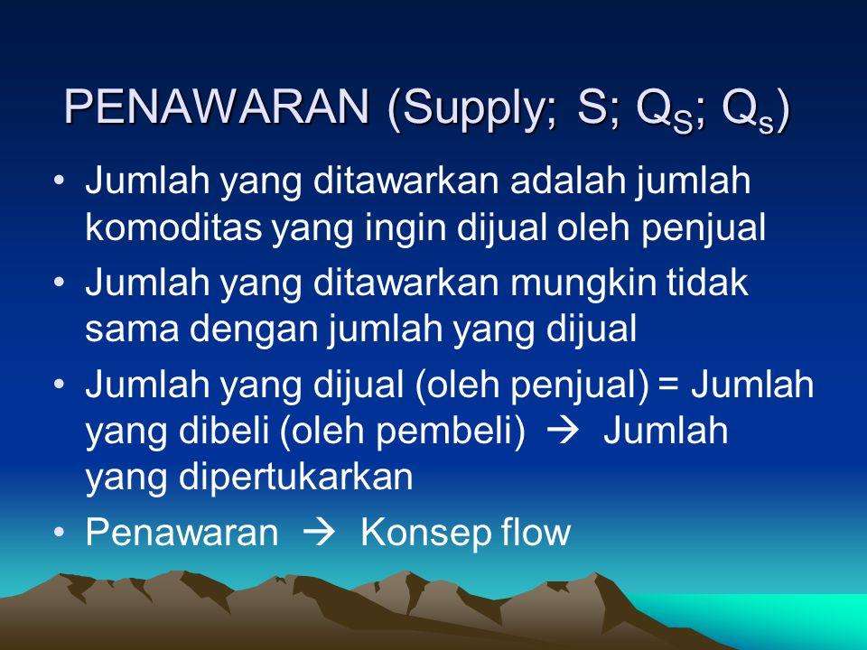 PENAWARAN (Supply; S; QS; Qs)