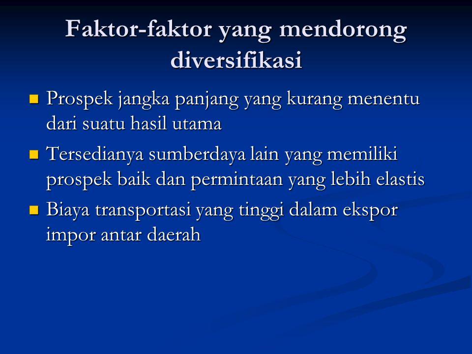 Faktor-faktor yang mendorong diversifikasi